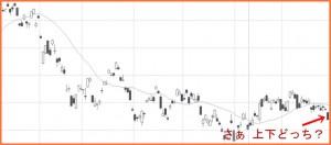 株セミナーTOPチャート