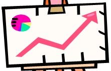 chart-a